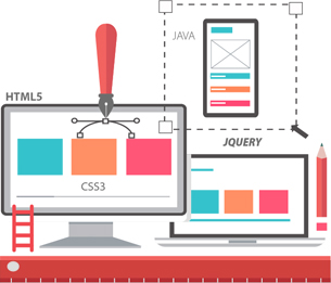 Technology Used For Mobile Friendly Website Development