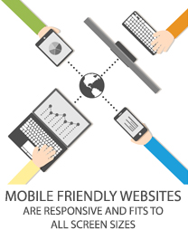 Mobile Friendly Website Development