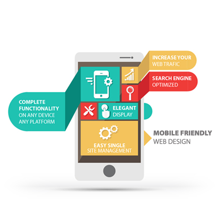Mobile Responsive Website Designing