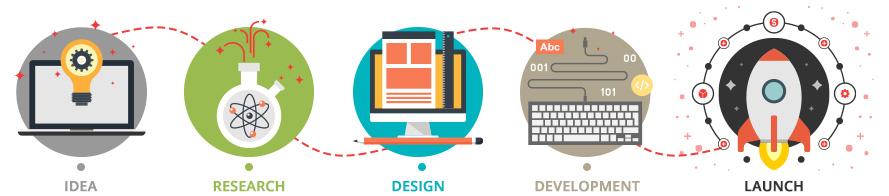 web-development-and-design